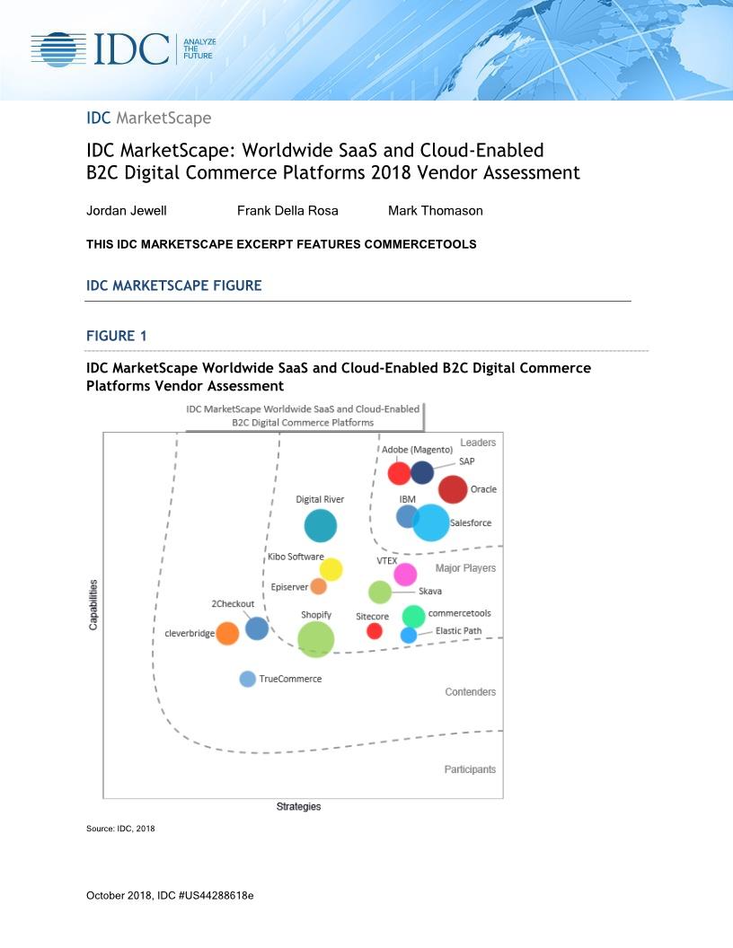 2018 IDC Marketscape for B2C Digital Commerce Image