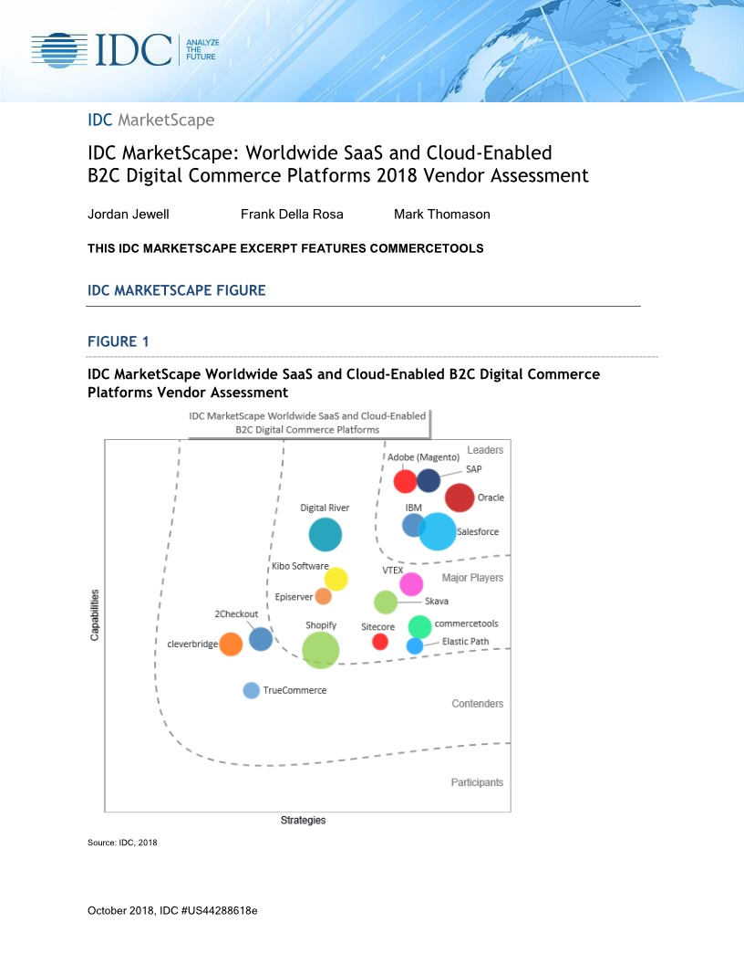 2018 IDC Marketscape for B2C Digital Commerce Image