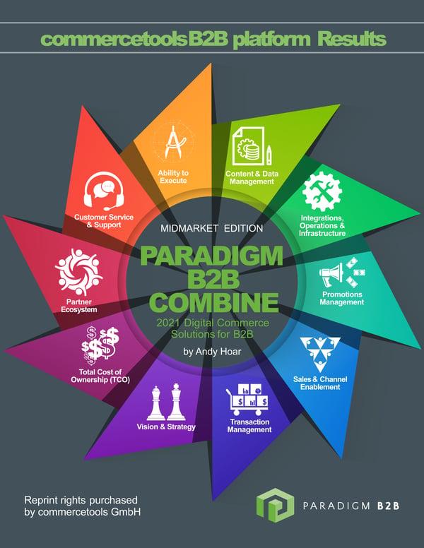 Paradigm B2B Combine Midmarket commercetools